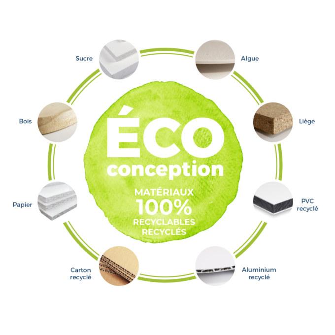 Eco Conception Meelk Article