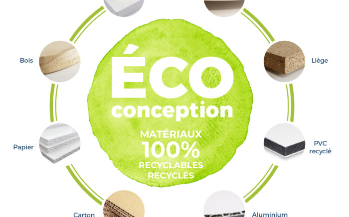 Eco Conception Meelk Article