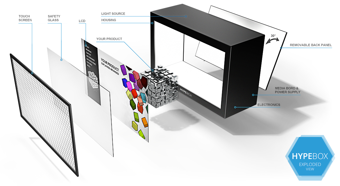 Interactive Box Vue 3D Ecran